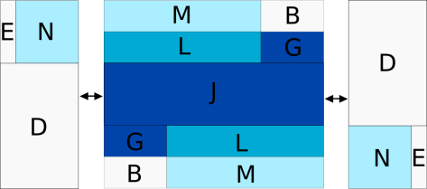 center panel