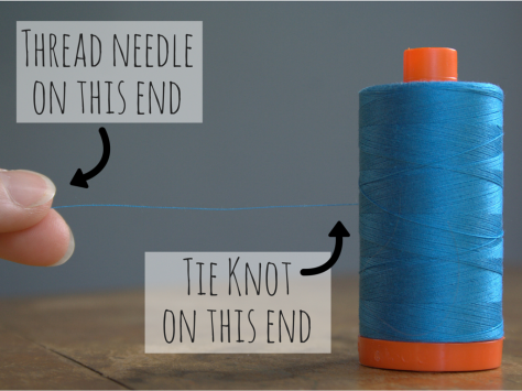 anatomy of a spool of thread