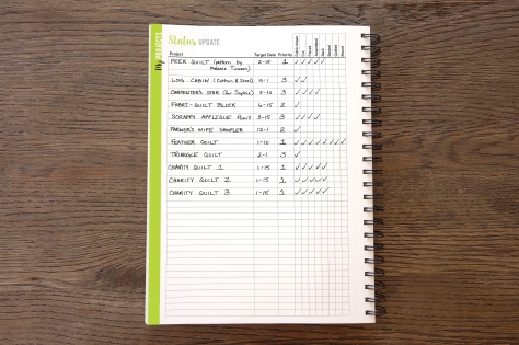 Project planner to help keep on top of UFOs.